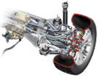 Know A to Z Terminologies Of Your Car Before You Buy It: Part 13