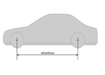 Know A To Z Terminologies Of Your Car Before You Buy It: Part 19