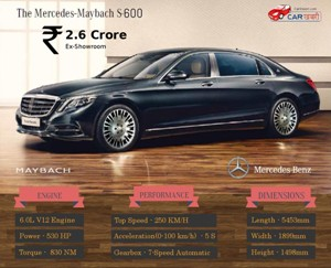 Mercedes-Maybach S600 Specifications and Price - Infographic
