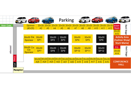 Jaipur Auto Expo