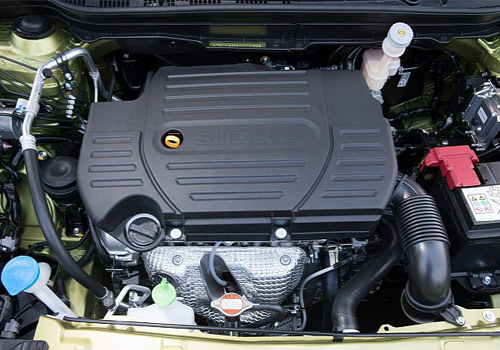 Maruti Suzuki S-Cross Engine Picture