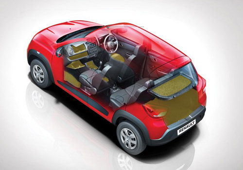 Renault KWID Top View Picture