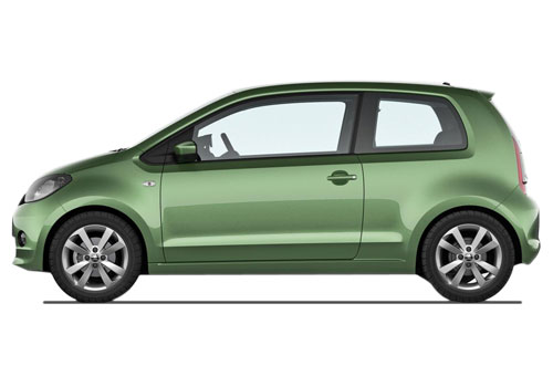 Skoda Citigo Pictures