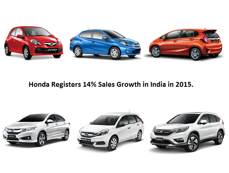 Honda Cars India registers 14% Growth