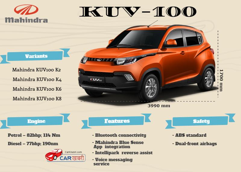 Mahindra KUV100 Infographic Picture