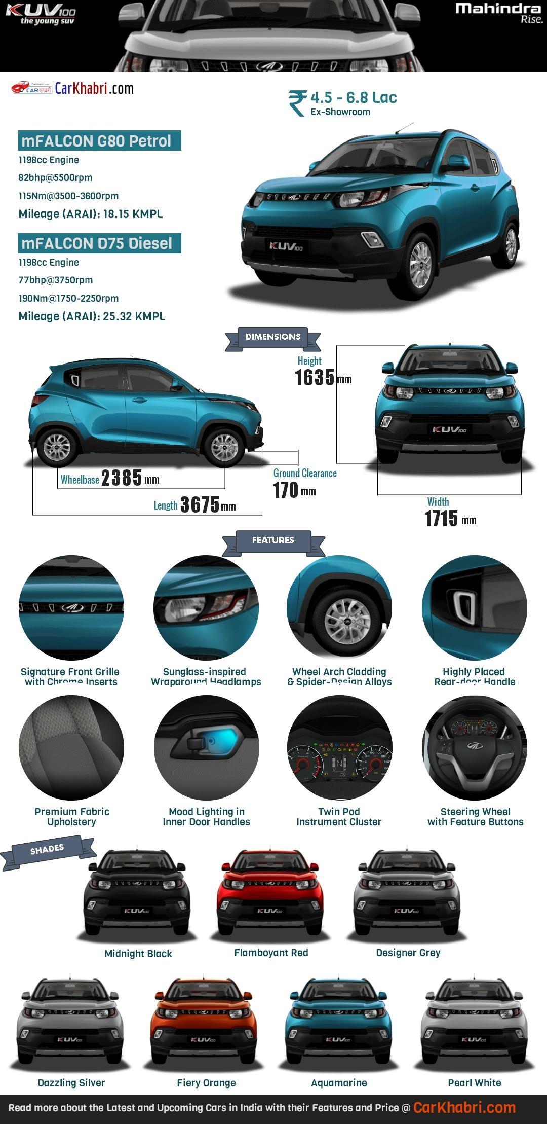 Mahindra KUV100 Infographic