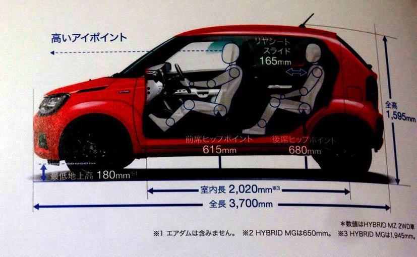 Maruti Suzuki Ignis Dimensions