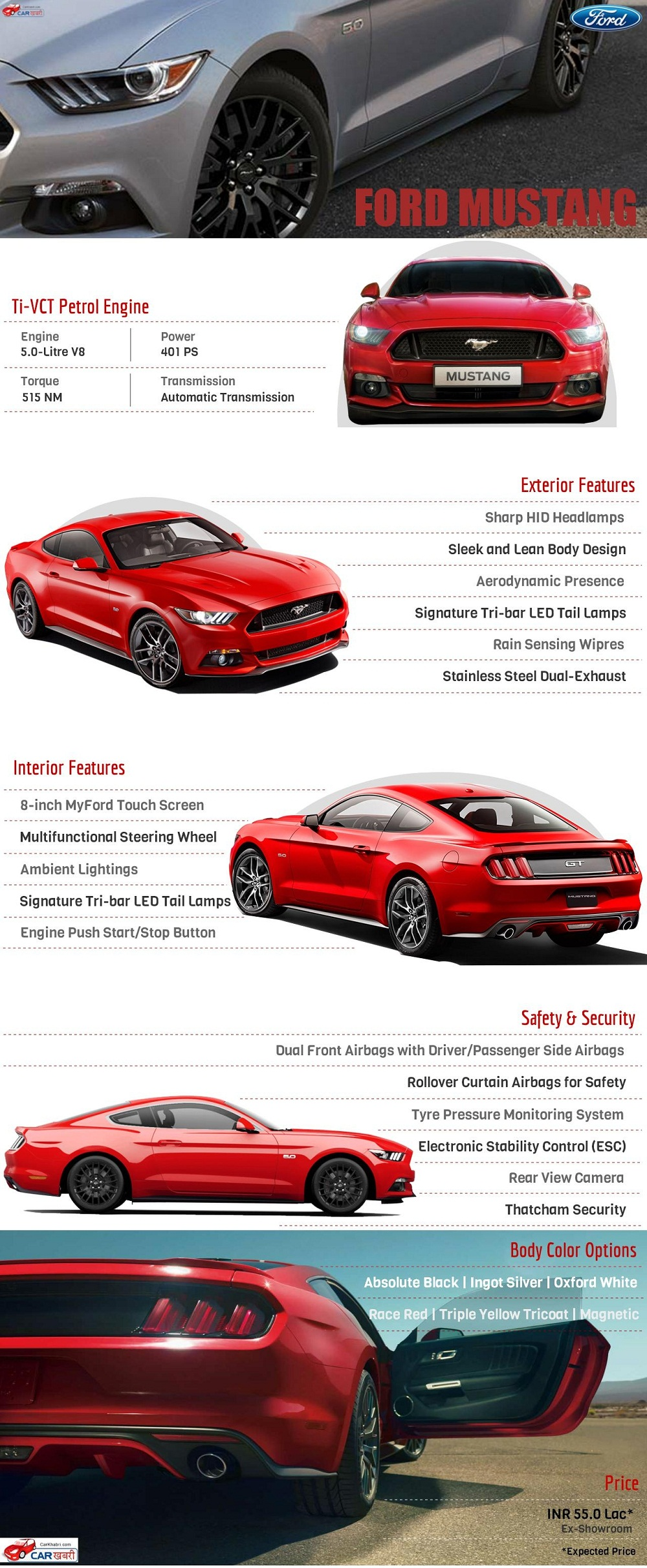 Ford Mustang India - Infographic