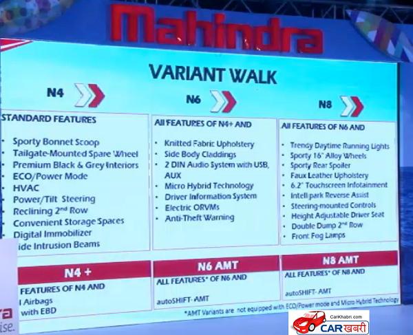 Mahindra NuvoSport Variants