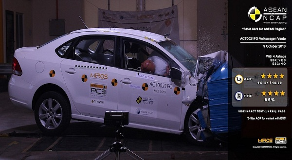 Volkswagen Vento ASEAN NCAP Crash Test