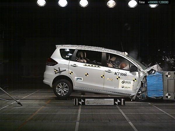 Maruti Suzuki Ertiga NCAP Test