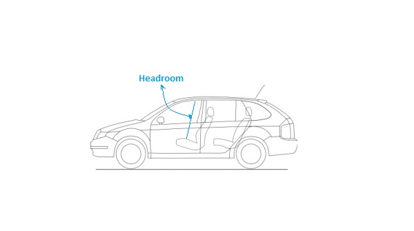 Car Headroom