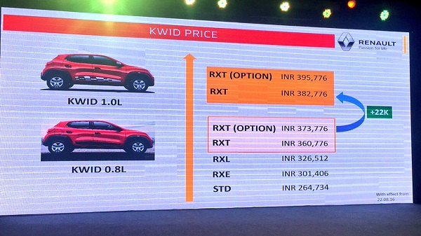 Renault Kwid Price-List