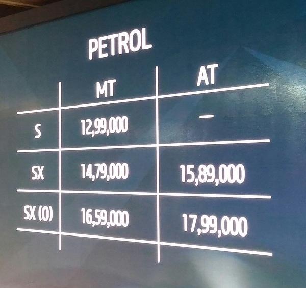 Hyundai Elantra 2016 Petrol Price