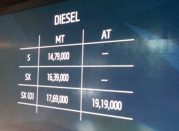 2016 Hyundai Elantra Diesel Price