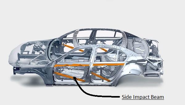 Side Impact Beam