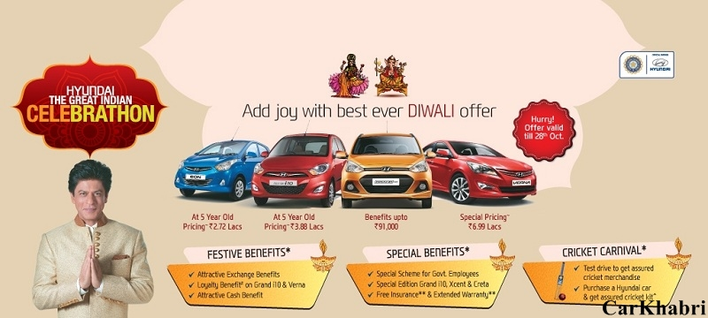 Hyundai India Festive Offers