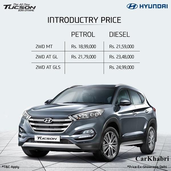 Hyundai Tucson Prices
