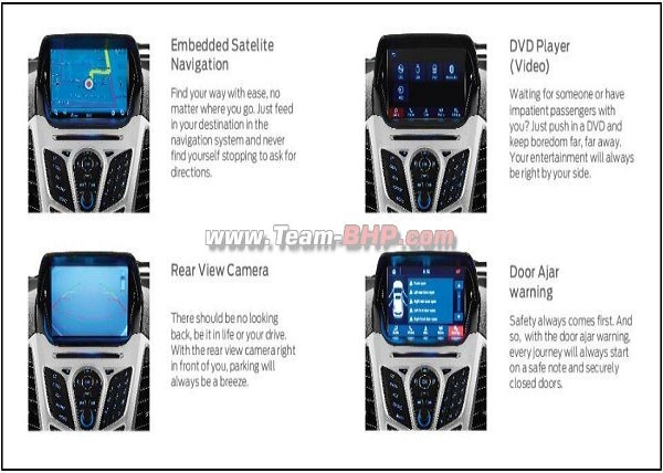 Infographic Ford EcoSport Touchscreen