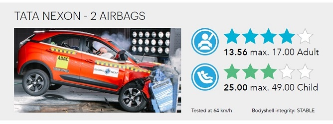 Tata Nexon Test Results