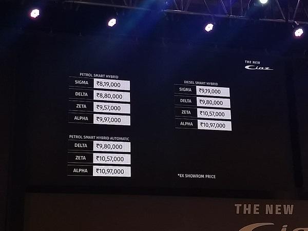 Maruti Suzuki Ciaz Facelift Price