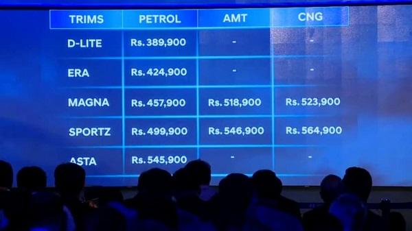 The new Hyundai Santro Price