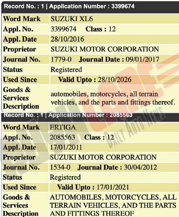 Maruti Suzuki Ertiga XL6 Description