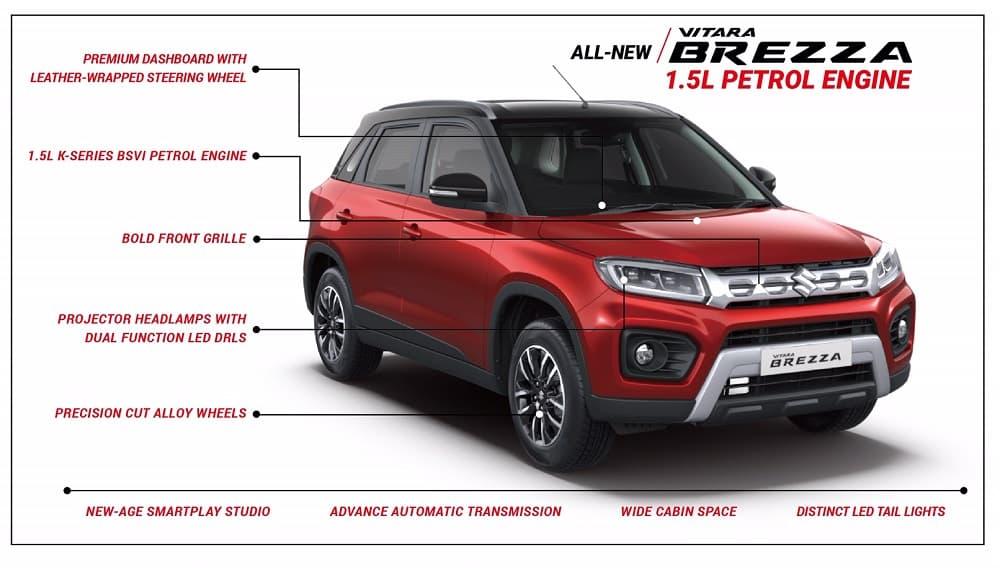The Infographic Of 2020 Maruti Suzuki Vitara Brezza