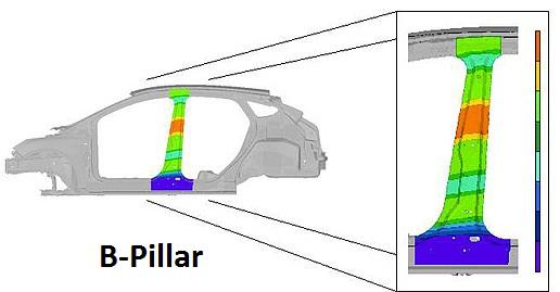 B-Pillar