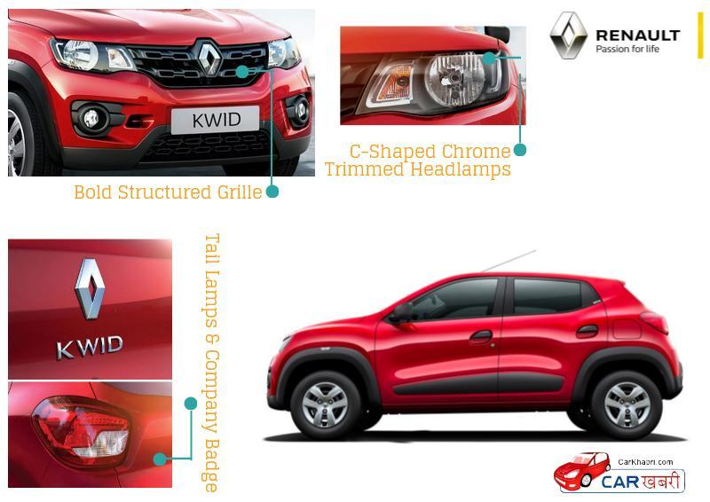 Renault KWID Infographic Picture