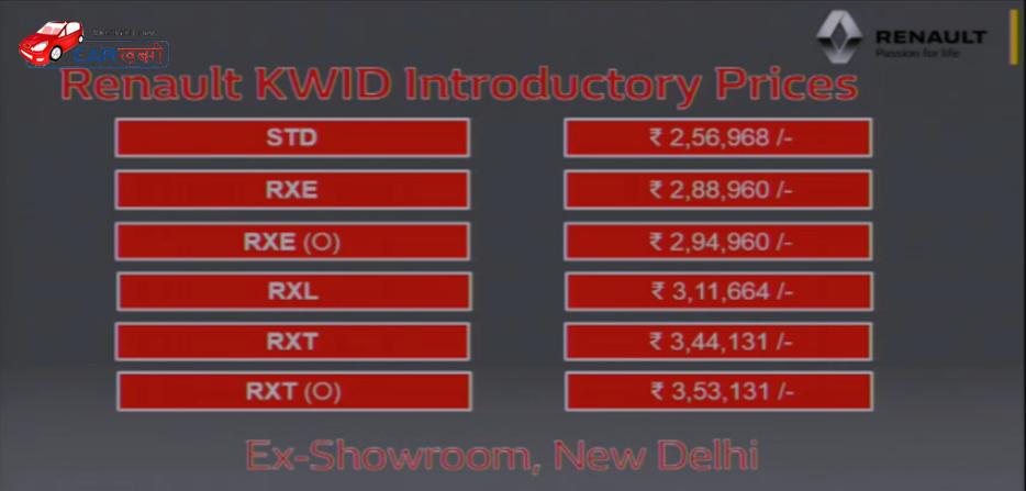KWID Price