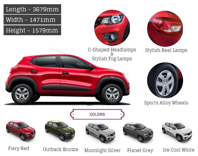Renault KWID Measurements