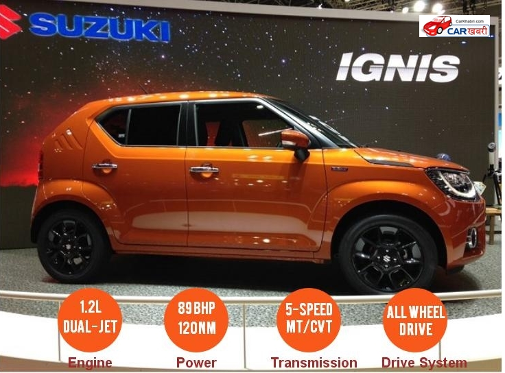 Suzuki Ignis Specification
