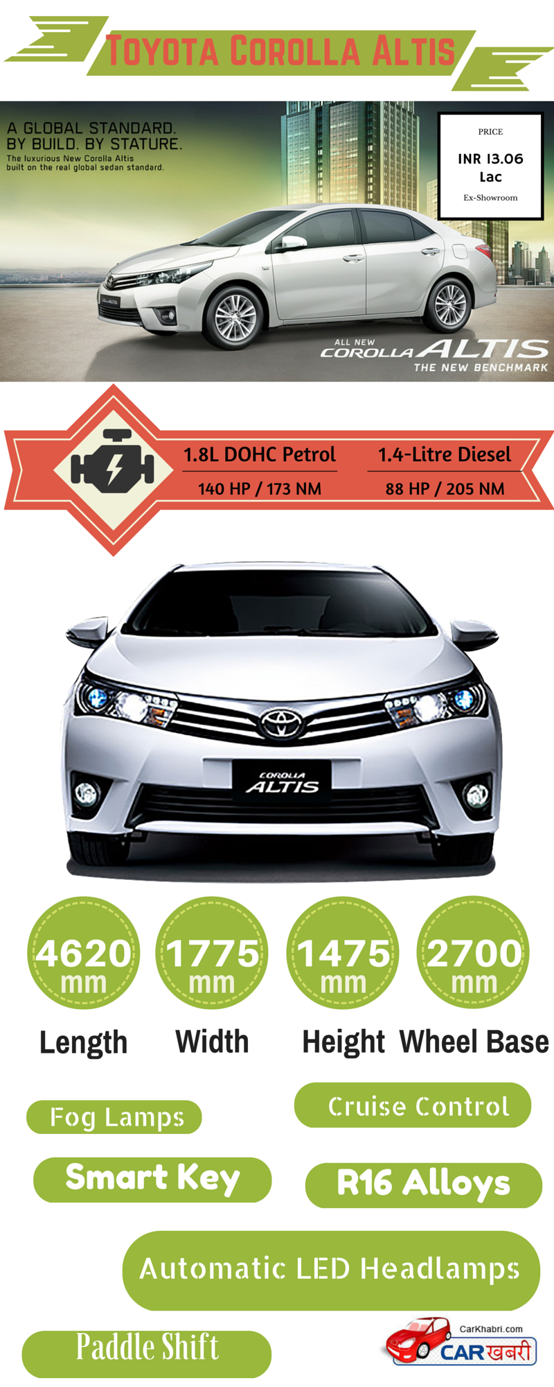 Limited Edition Corolla Altis