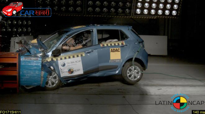 Hyundai Grand i10 Latin NCAP test