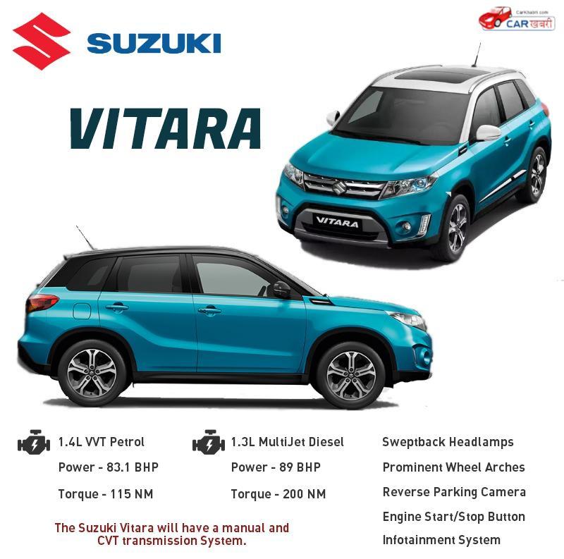 Suzuki Vitara aka Escudo Infographic Picture
