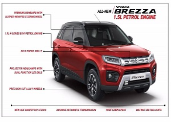 The 2020 Maruti Suzuki Vitara Brezza Launched, Priced Rs. 7.34 lakh